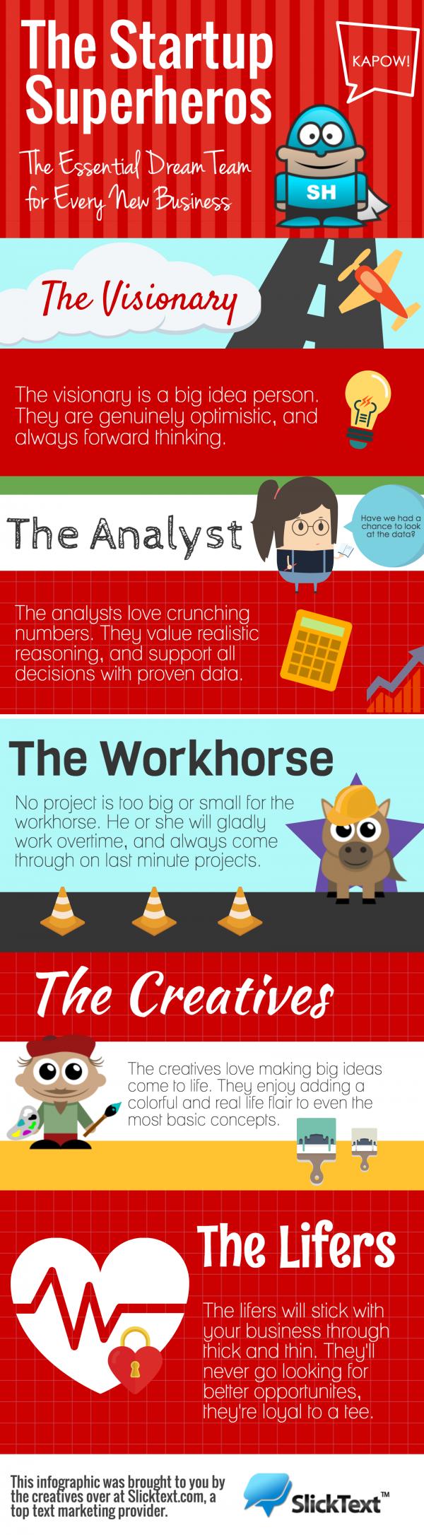 Startup superheros slicktext infographic