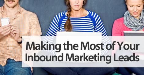 Inbound Marketing and SMS