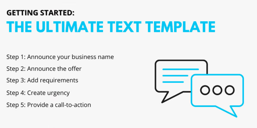 text message template guide